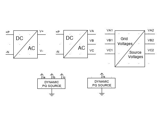 Возможности ПАК RTDS для моделирования микросетей